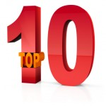TOP 10 Undergraduate Scholarships (2013-2014)